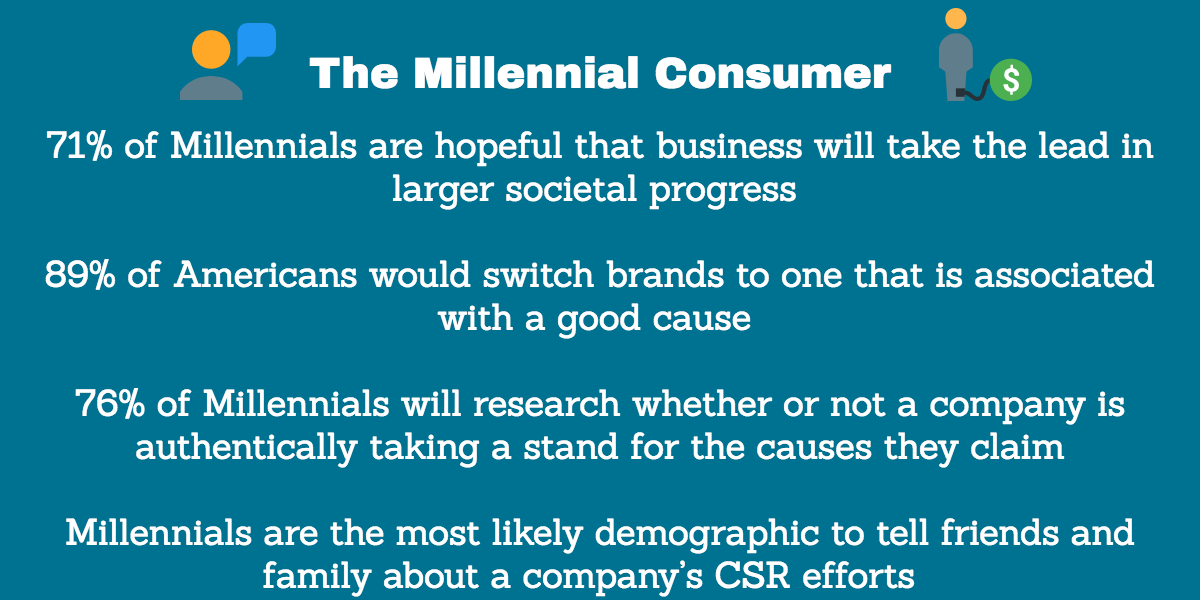 The Millennial Consumer.png